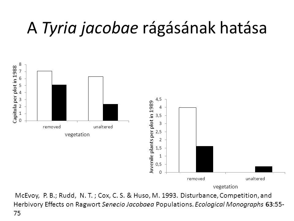 A Tyria jacobae rágásának hatása McEvoy, P. B.; Rudd, N.