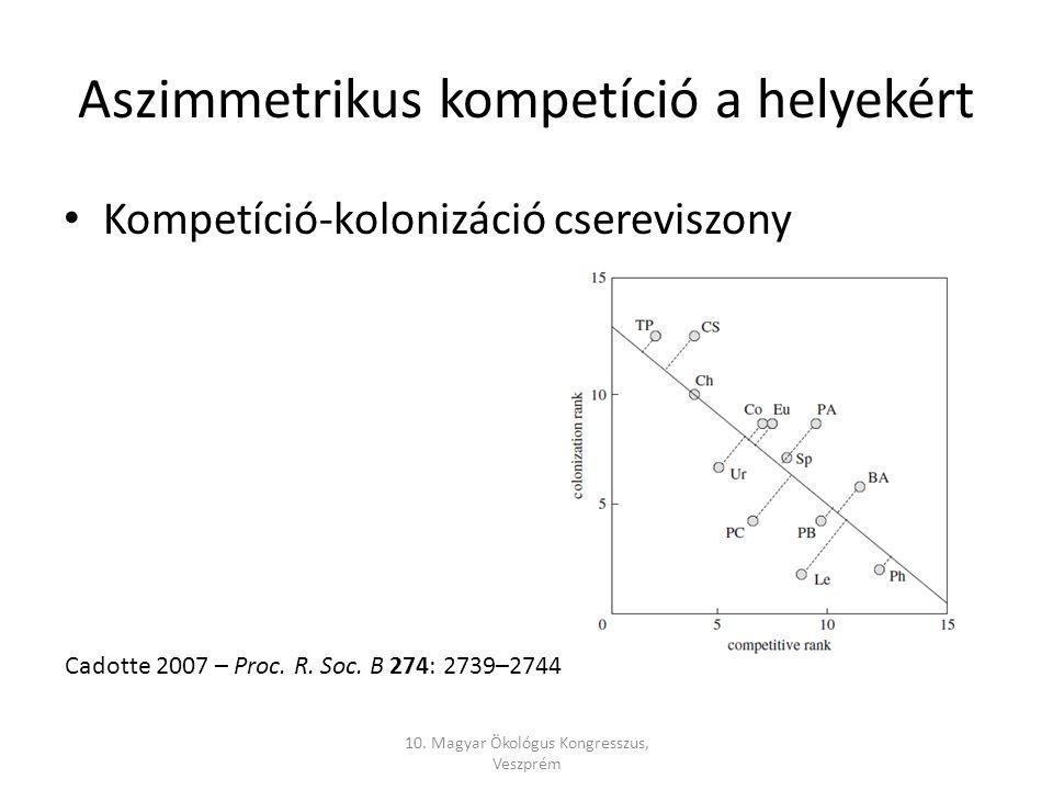 Aszimmetrikus kompetíció a helyekért Kompetíció-kolonizáció csereviszony 10.