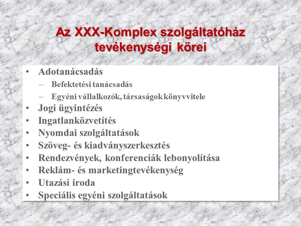 Az XXX-Komplex szolgáltatóház tevékenységi körei Adotanácsadás –Befektetési tanácsadás –Egyéni vállalkozók, társaságok könyvvitele Jogi ügyintézés Ingatlanközvetítés Nyomdai szolgáltatások Szöveg- és kiadványszerkesztés Rendezvények, konferenciák lebonyolítása Reklám- és marketingtevékenység Utazási iroda Speciális egyéni szolgáltatások Adotanácsadás –Befektetési tanácsadás –Egyéni vállalkozók, társaságok könyvvitele Jogi ügyintézés Ingatlanközvetítés Nyomdai szolgáltatások Szöveg- és kiadványszerkesztés Rendezvények, konferenciák lebonyolítása Reklám- és marketingtevékenység Utazási iroda Speciális egyéni szolgáltatások