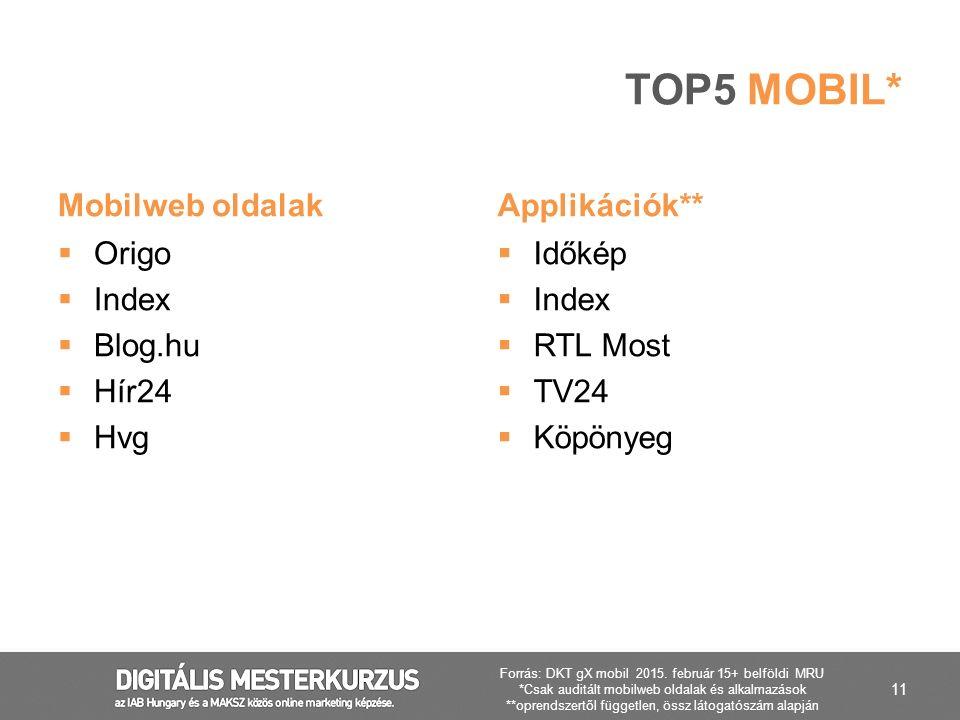 11 TOP5 MOBIL* Mobilweb oldalak  Origo  Index  Blog.hu  Hír24  Hvg Applikációk**  Időkép  Index  RTL Most  TV24  Köpönyeg Forrás: DKT gX mob
