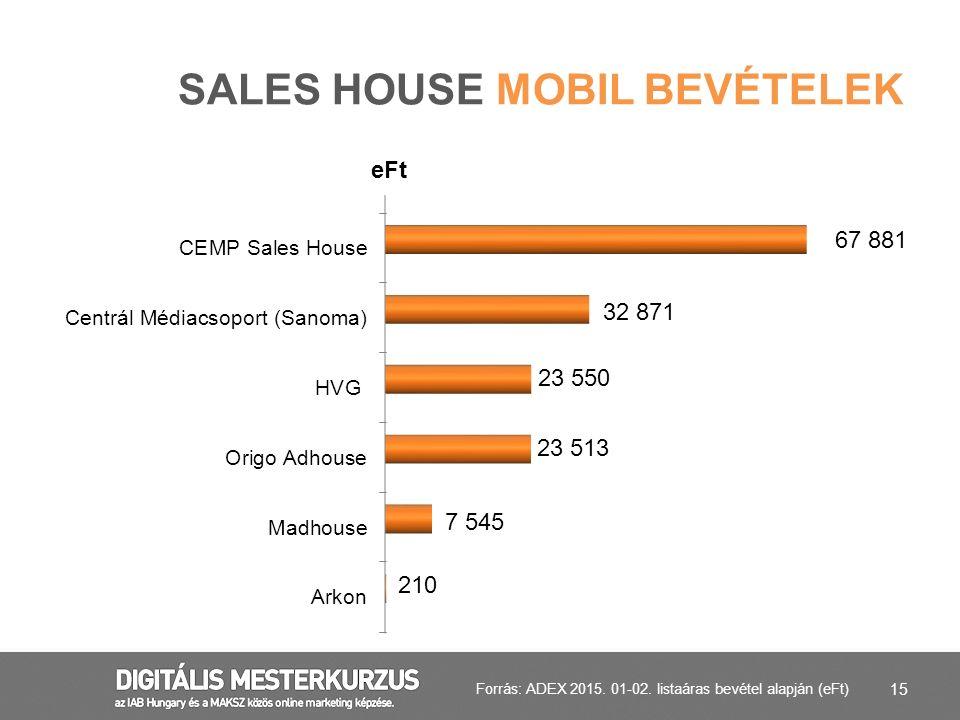 15 SALES HOUSE MOBIL BEVÉTELEK Forrás: ADEX 2015. 01-02. listaáras bevétel alapján (eFt)