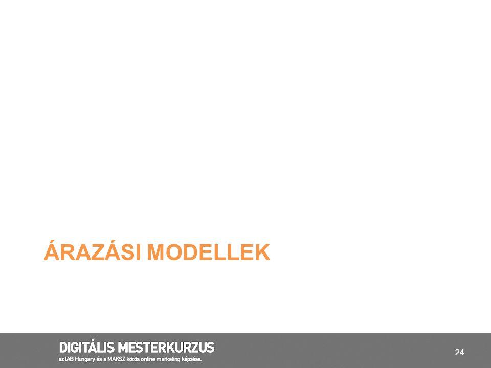 24 ÁRAZÁSI MODELLEK