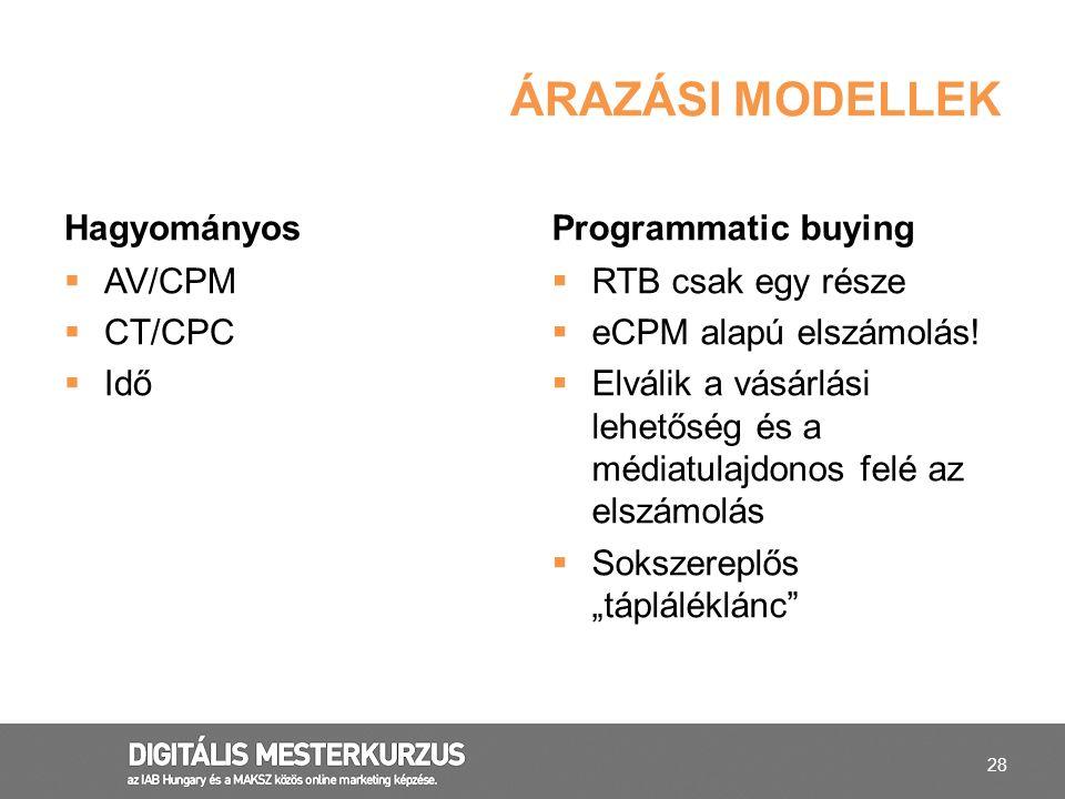 28 ÁRAZÁSI MODELLEK Hagyományos  AV/CPM  CT/CPC  Idő Programmatic buying  RTB csak egy része  eCPM alapú elszámolás!  Elválik a vásárlási lehető