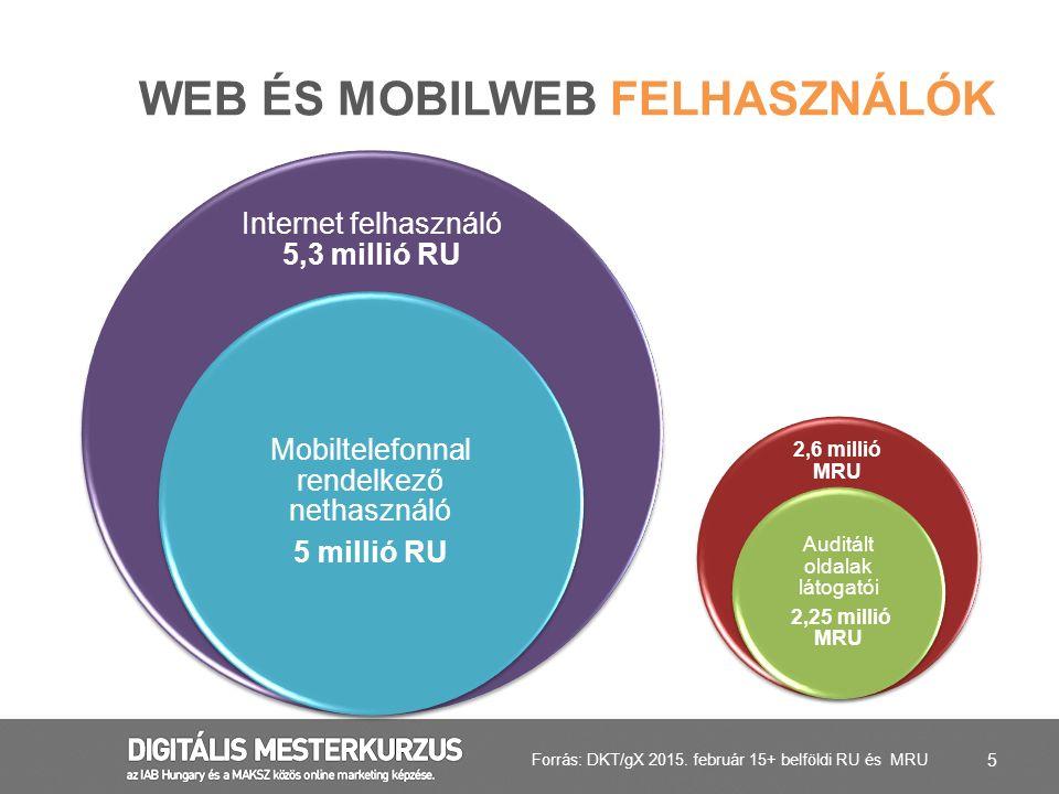 5 WEB ÉS MOBILWEB FELHASZNÁLÓK Forrás: DKT/gX 2015. február 15+ belföldi RU és MRU Internet felhasználó 5,3 millió RU Mobiltelefonnal rendelkező netha