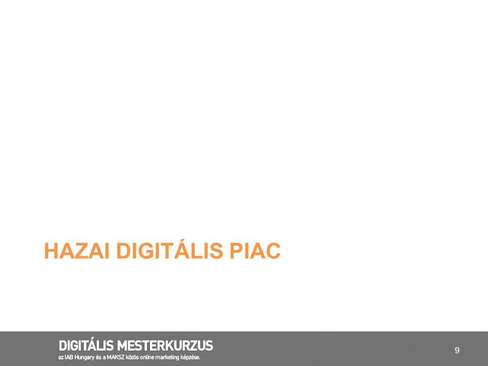 9 HAZAI DIGITÁLIS PIAC