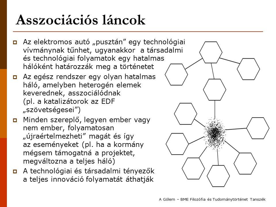 """Asszociációs láncok  Az elektromos autó """"pusztán egy technológiai vívmánynak tűnhet, ugyanakkor a társadalmi és technológiai folyamatok egy hatalmas hálóként határozzák meg a történetet  Az egész rendszer egy olyan hatalmas háló, amelyben heterogén elemek keverednek, asszociálódnak (pl."""
