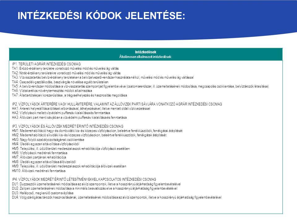INTÉZKEDÉSI KÓDOK JELENTÉSE: Intézkedések Általánosan alkalmazott intézkedések: IP1.