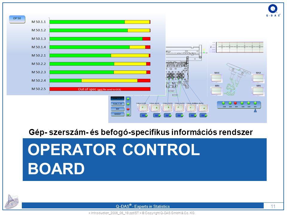 Q–DAS ® - Experts in Statistics OPERATOR CONTROL BOARD Gép- szerszám- és befogó-specifikus információs rendszer 11 © Copyright Q-DAS GmbH & Co.