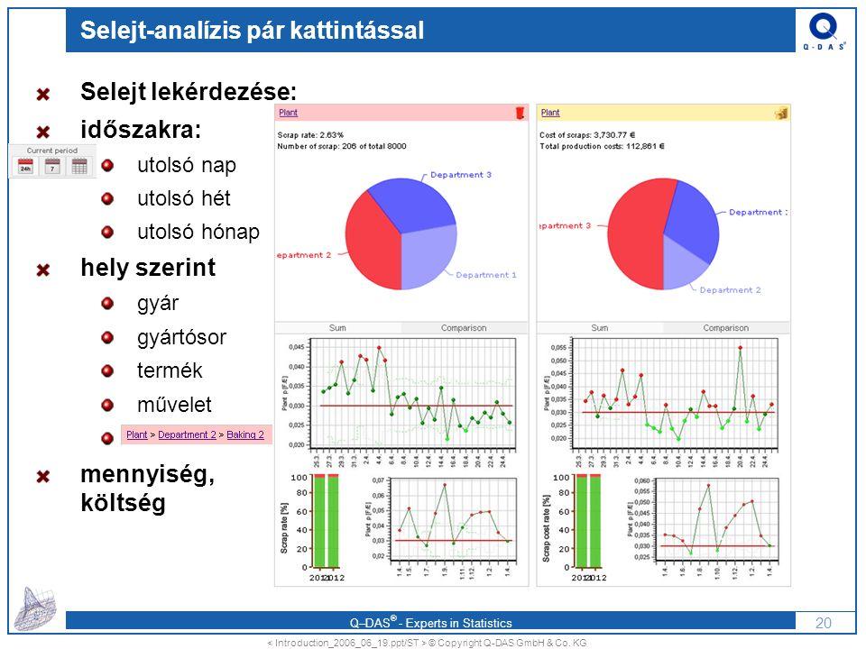Q–DAS ® - Experts in Statistics Selejt-analízis pár kattintással Selejt lekérdezése: időszakra: utolsó nap utolsó hét utolsó hónap hely szerint gyár gyártósor termék művelet … mennyiség, költség 20 © Copyright Q-DAS GmbH & Co.