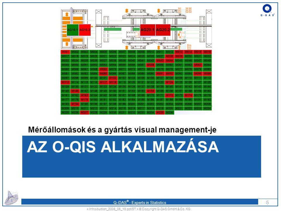Q–DAS ® - Experts in Statistics Jellemző-nézet – Információ a szerszám-elállítódásról PDF-jelentés Az utolsó 5 termékből számított átlagos offszet megjelenítése 16 Q-DAS GmbH & Co.KG> Részletes szerszám- korrekciós lap
