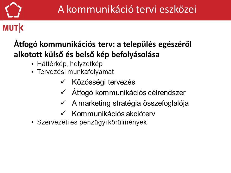 Átfogó kommunikációs terv: a település egészéről alkotott külső és belső kép befolyásolása Háttérkép, helyzetkép Tervezési munkafolyamat Közösségi tervezés Átfogó kommunikációs célrendszer A marketing stratégia összefoglalója Kommunikációs akcióterv Szervezeti és pénzügyi körülmények A kommunikáció tervi eszközei