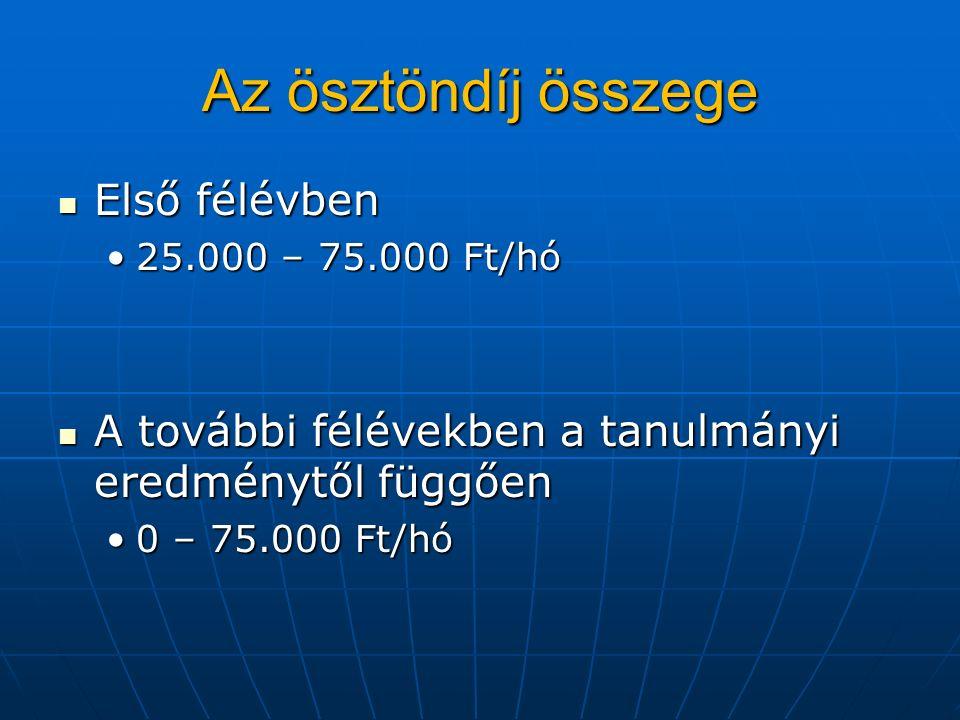 Az ösztöndíj összege Első félévben Első félévben 25.000 – 75.000 Ft/hó25.000 – 75.000 Ft/hó A további félévekben a tanulmányi eredménytől függően A további félévekben a tanulmányi eredménytől függően 0 – 75.000 Ft/hó0 – 75.000 Ft/hó