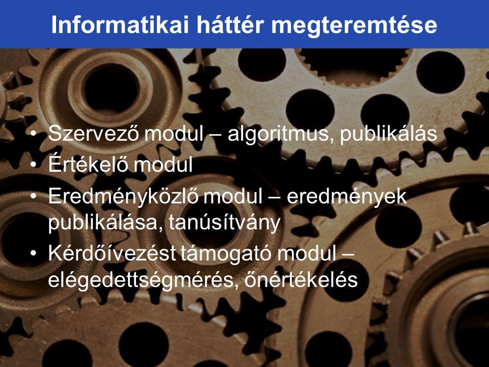 Informatikai háttér megteremtése Szervező modul – algoritmus, publikálás Értékelő modul Eredményközlő modul – eredmények publikálása, tanúsítvány Kérdőívezést támogató modul – elégedettségmérés, őnértékelés