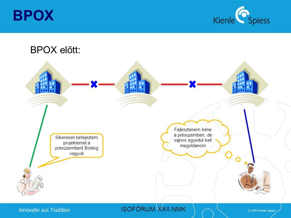 BPOX Sikeresen befejeztem projektemet a présüzemben! Boldog vagyok Fejlesztenem kéne a présüzemben, de sajnos egyedül kell megoldanom BPOX előtt: ISOF
