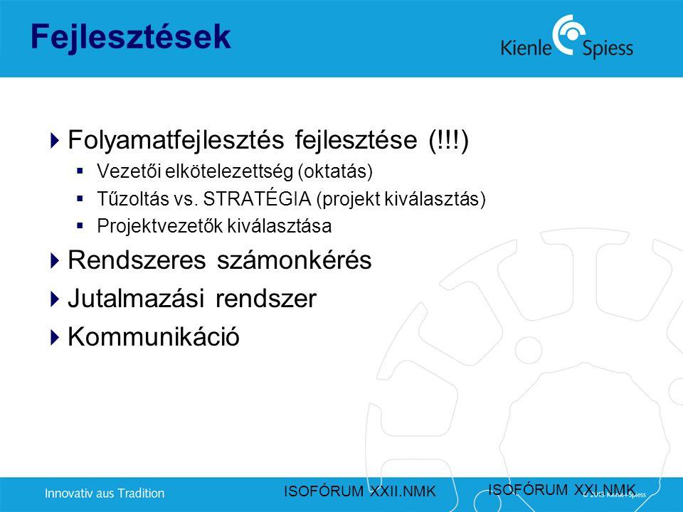 Fejlesztések ISOFÓRUM XXI.NMK ISOFÓRUM XXII.NMK  Folyamatfejlesztés fejlesztése (!!!)  Vezetői elkötelezettség (oktatás)  Tűzoltás vs. STRATÉGIA (p