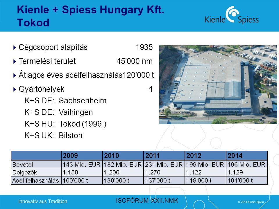 Kienle + Spiess Hungary Kft. Tokod  Cégcsoport alapítás1935  Termelési terület45'000 nm  Átlagos éves acélfelhasználás120'000 t  Gyártóhelyek4 K+S