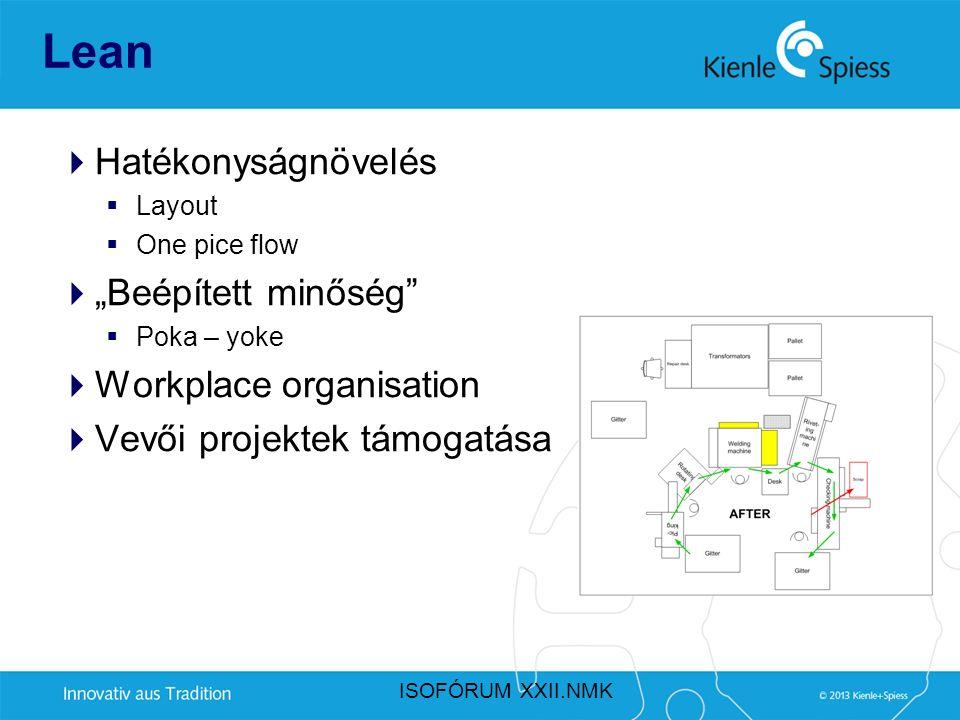 """Lean  Hatékonyságnövelés  Layout  One pice flow  """"Beépített minőség""""  Poka – yoke  Workplace organisation  Vevői projektek támogatása ISOFÓRUM"""