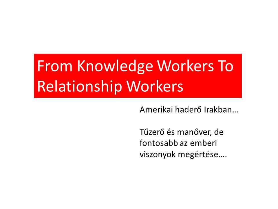 From Knowledge Workers To Relationship Workers Amerikai haderő Irakban… Tűzerő és manőver, de fontosabb az emberi viszonyok megértése….