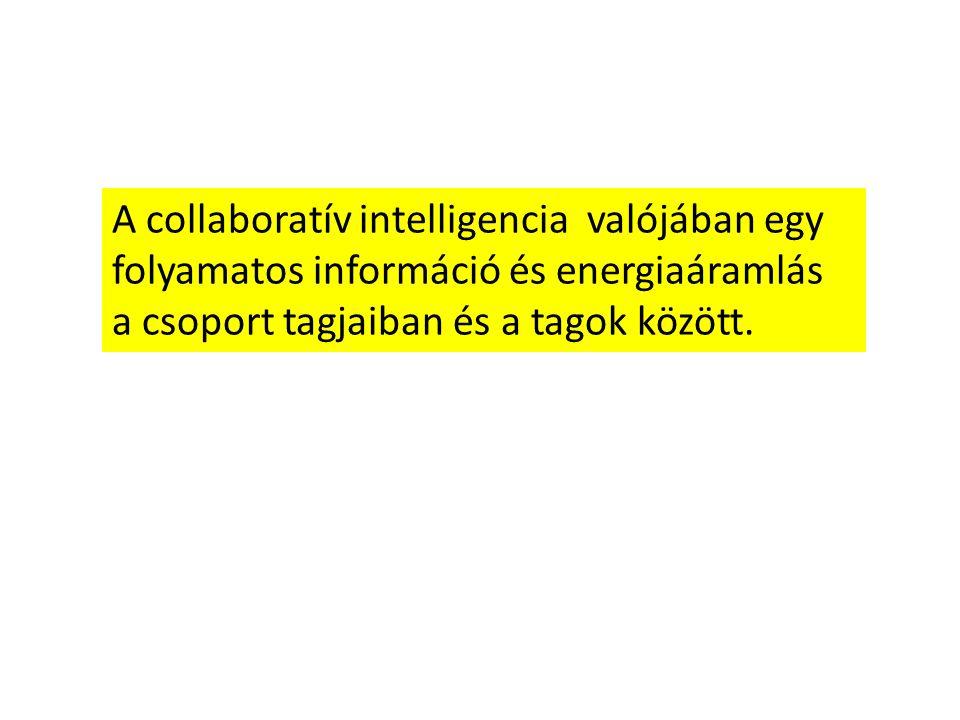 A collaboratív intelligencia valójában egy folyamatos információ és energiaáramlás a csoport tagjaiban és a tagok között.