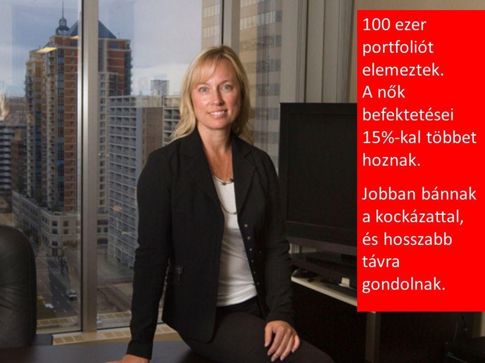 100 ezer portfoliót elemeztek. A nők befektetései 15%-kal többet hoznak. Jobban bánnak a kockázattal, és hosszabb távra gondolnak.