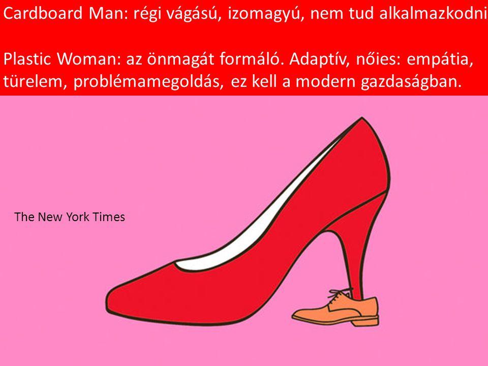 The New York Times Cardboard Man: régi vágású, izomagyú, nem tud alkalmazkodni. Plastic Woman: az önmagát formáló. Adaptív, nőies: empátia, türelem, p