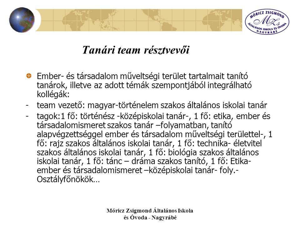 Móricz Zsigmond Általános Iskola és Óvoda - Nagyrábé Tanári team résztvevői Ember- és társadalom műveltségi terület tartalmait tanító tanárok, illetve