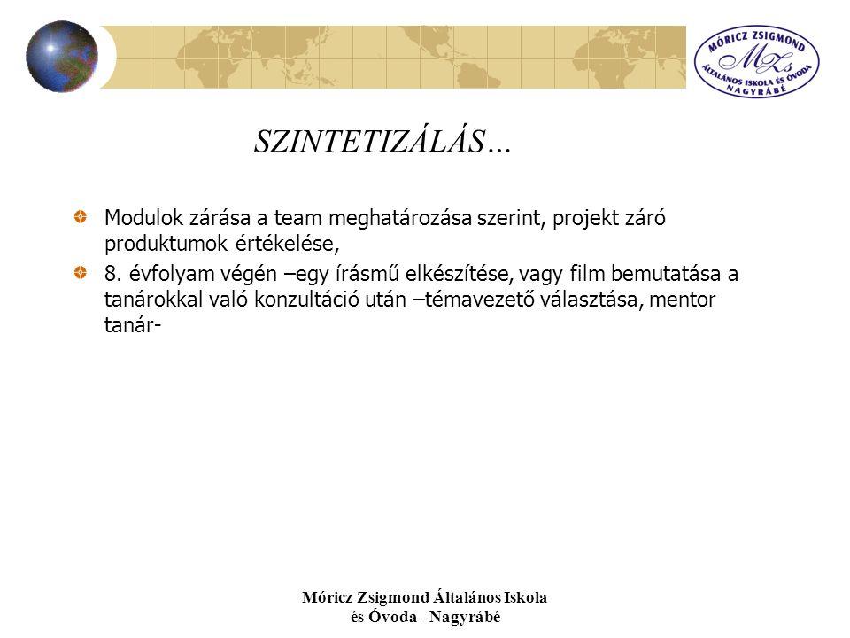 Móricz Zsigmond Általános Iskola és Óvoda - Nagyrábé SZINTETIZÁLÁS… Modulok zárása a team meghatározása szerint, projekt záró produktumok értékelése,