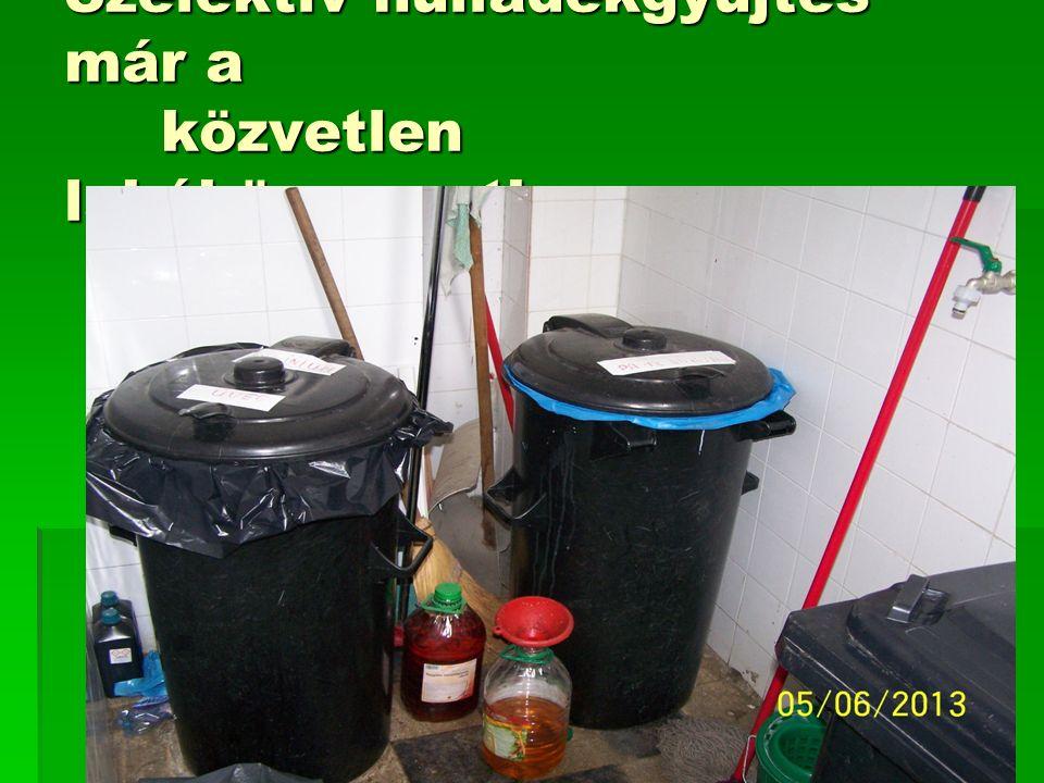 Szelektív hulladékgyűjtés már a közvetlen lakókörnyezetben