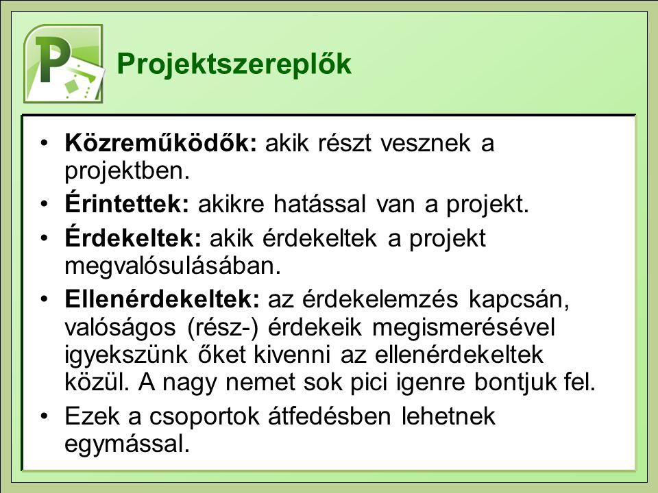 Projektszereplők Közreműködők: akik részt vesznek a projektben. Érintettek: akikre hatással van a projekt. Érdekeltek: akik érdekeltek a projekt megva