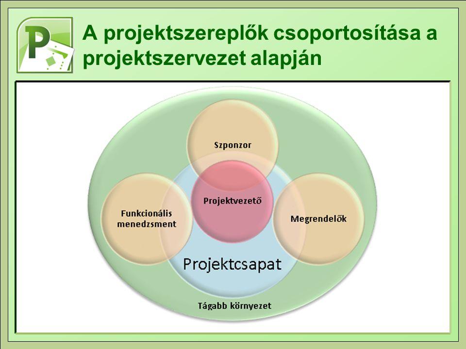 Projektszereplők csoportosítása a projektszerveren Megfelelő jogosultság esetén a projektszereplők csoportjait a webes felület bal oldalán levő Kiszolgáló beállításai (Server Settings) elemhez tartozó Csoportok kezelése (Manage Groups) hivatkozásról érhetjük el.