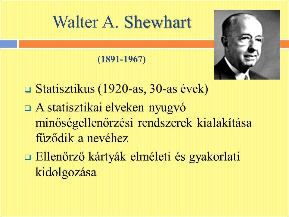  Statisztikus (1920-as, 30-as évek)  A statisztikai elveken nyugvó minőségellenőrzési rendszerek kialakítása fűződik a nevéhez  Ellenőrző kártyák elméleti és gyakorlati kidolgozása Shewhart Walter A.