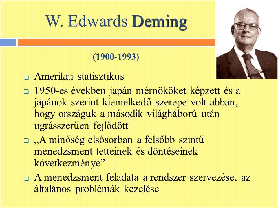 Deming W. Edwards Deming (1900-1993)  Amerikai statisztikus  1950-es években japán mérnököket képzett és a japánok szerint kiemelkedő szerepe volt a