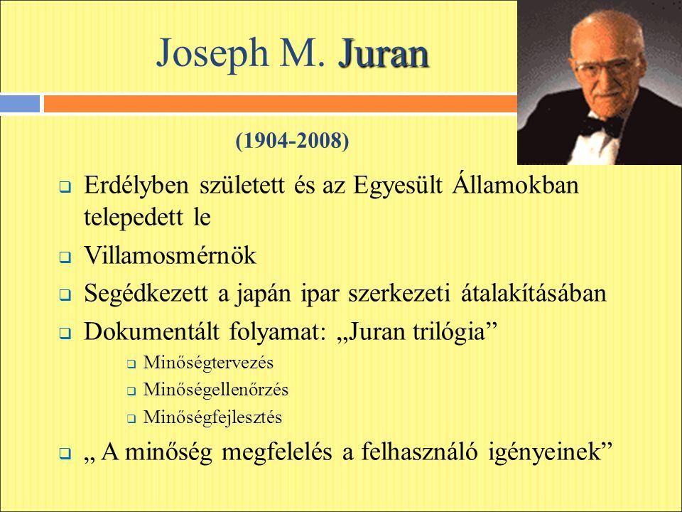 Juran Joseph M. Juran (1904-2008)  Erdélyben született és az Egyesült Államokban telepedett le  Villamosmérnök  Segédkezett a japán ipar szerkezeti