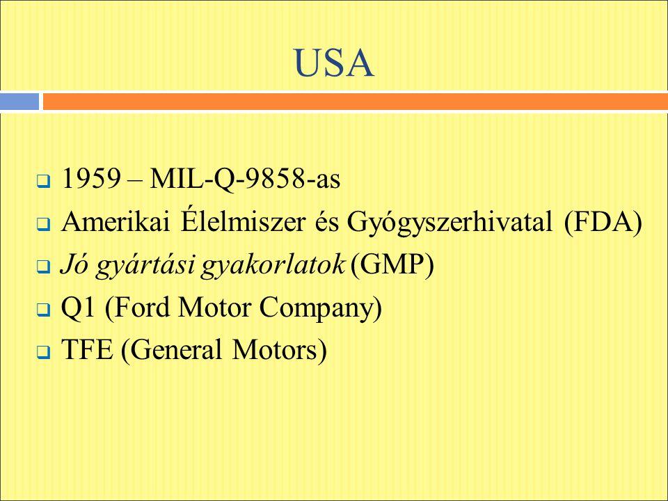 USA  1959 – MIL-Q-9858-as  Amerikai Élelmiszer és Gyógyszerhivatal (FDA)  Jó gyártási gyakorlatok (GMP)  Q1 (Ford Motor Company)  TFE (General Mo