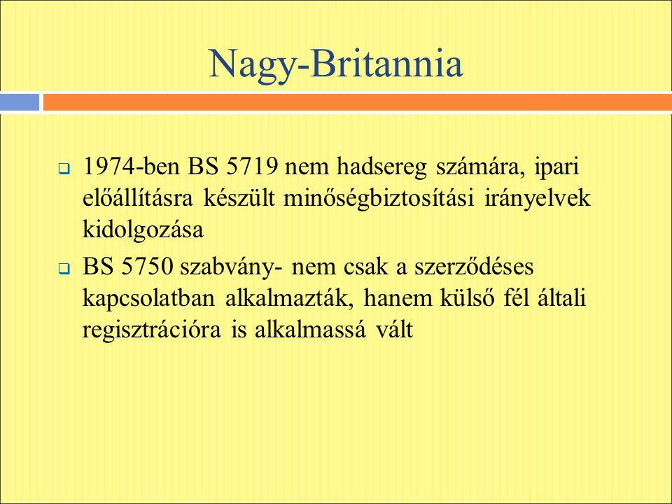 Nagy-Britannia  1974-ben BS 5719 nem hadsereg számára, ipari előállításra készült minőségbiztosítási irányelvek kidolgozása  BS 5750 szabvány- nem csak a szerződéses kapcsolatban alkalmazták, hanem külső fél általi regisztrációra is alkalmassá vált