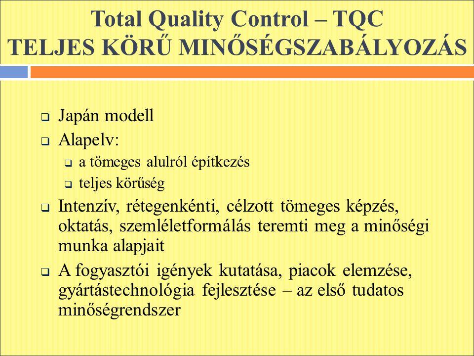 Total Quality Control – TQC TELJES KÖRŰ MINŐSÉGSZABÁLYOZÁS  Japán modell  Alapelv:  a tömeges alulról építkezés  teljes körűség  Intenzív, rétegenkénti, célzott tömeges képzés, oktatás, szemléletformálás teremti meg a minőségi munka alapjait  A fogyasztói igények kutatása, piacok elemzése, gyártástechnológia fejlesztése – az első tudatos minőségrendszer