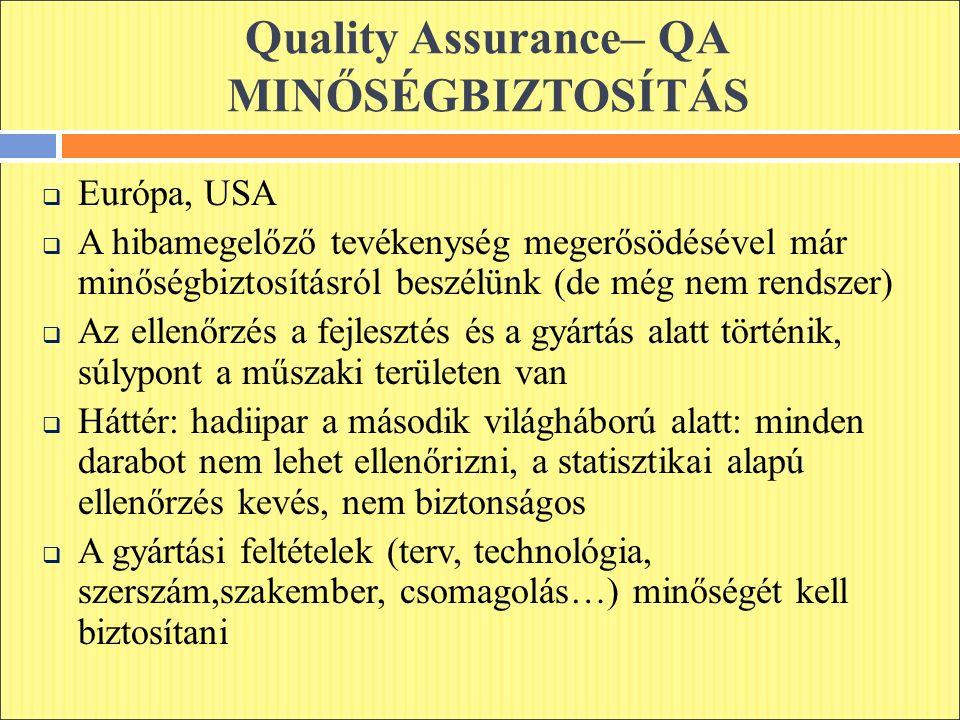 Quality Assurance– QA MINŐSÉGBIZTOSÍTÁS  Európa, USA  A hibamegelőző tevékenység megerősödésével már minőségbiztosításról beszélünk (de még nem rendszer)  Az ellenőrzés a fejlesztés és a gyártás alatt történik, súlypont a műszaki területen van  Háttér: hadiipar a második világháború alatt: minden darabot nem lehet ellenőrizni, a statisztikai alapú ellenőrzés kevés, nem biztonságos  A gyártási feltételek (terv, technológia, szerszám,szakember, csomagolás…) minőségét kell biztosítani