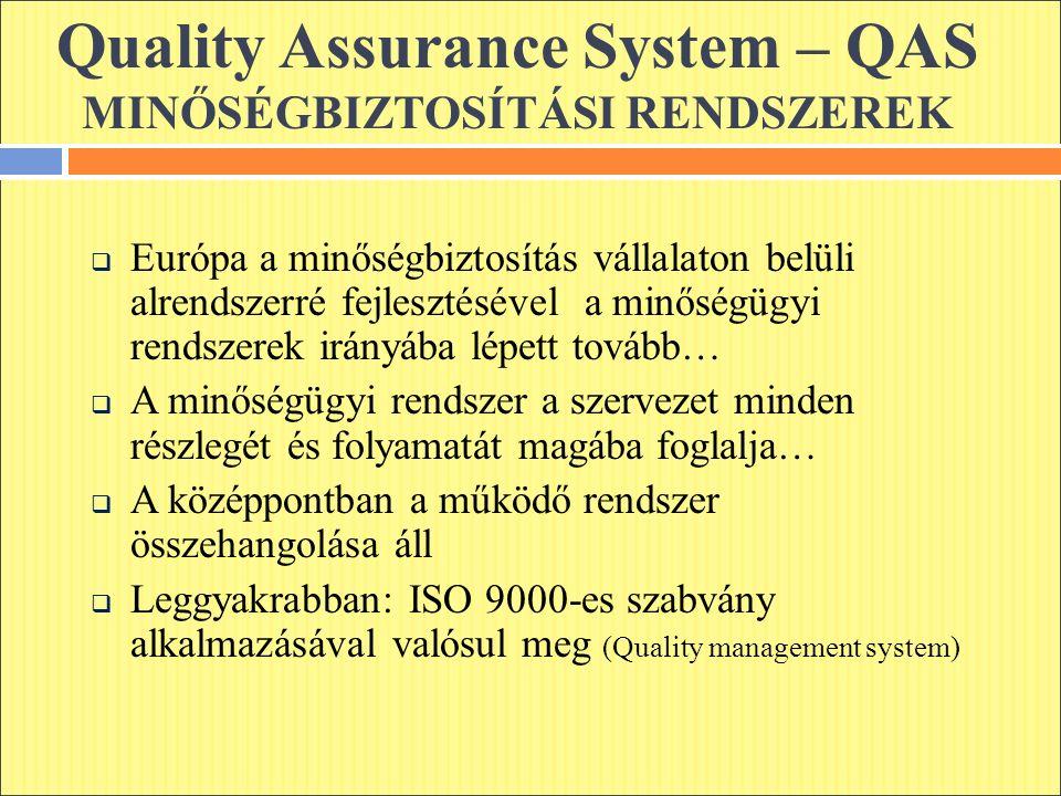 Quality Assurance System – QAS MINŐSÉGBIZTOSÍTÁSI RENDSZEREK  Európa a minőségbiztosítás vállalaton belüli alrendszerré fejlesztésével a minőségügyi rendszerek irányába lépett tovább…  A minőségügyi rendszer a szervezet minden részlegét és folyamatát magába foglalja…  A középpontban a működő rendszer összehangolása áll  Leggyakrabban: ISO 9000-es szabvány alkalmazásával valósul meg (Quality management system)