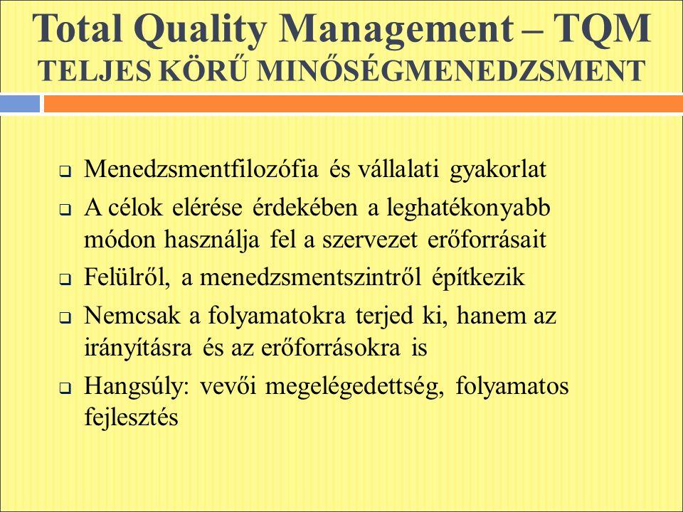 Total Quality Management – TQM TELJES KÖRŰ MINŐSÉGMENEDZSMENT  Menedzsmentfilozófia és vállalati gyakorlat  A célok elérése érdekében a leghatékonyabb módon használja fel a szervezet erőforrásait  Felülről, a menedzsmentszintről építkezik  Nemcsak a folyamatokra terjed ki, hanem az irányításra és az erőforrásokra is  Hangsúly: vevői megelégedettség, folyamatos fejlesztés