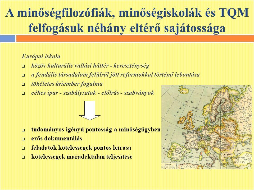A minőségfilozófiák, minőségiskolák és TQM felfogásuk néhány eltérő sajátossága Európai iskola  közös kulturális vallási háttér - kereszténység  a feudális társadalom felülről jött reformokkal történő lebontása  tökéletes úriember fogalma  céhes ipar - szabályzatok - előírás - szabványok  tudományos igényű pontosság a minőségügyben  erős dokumentálás  feladatok kötelességek pontos leírása  kötelességek maradéktalan teljesítése