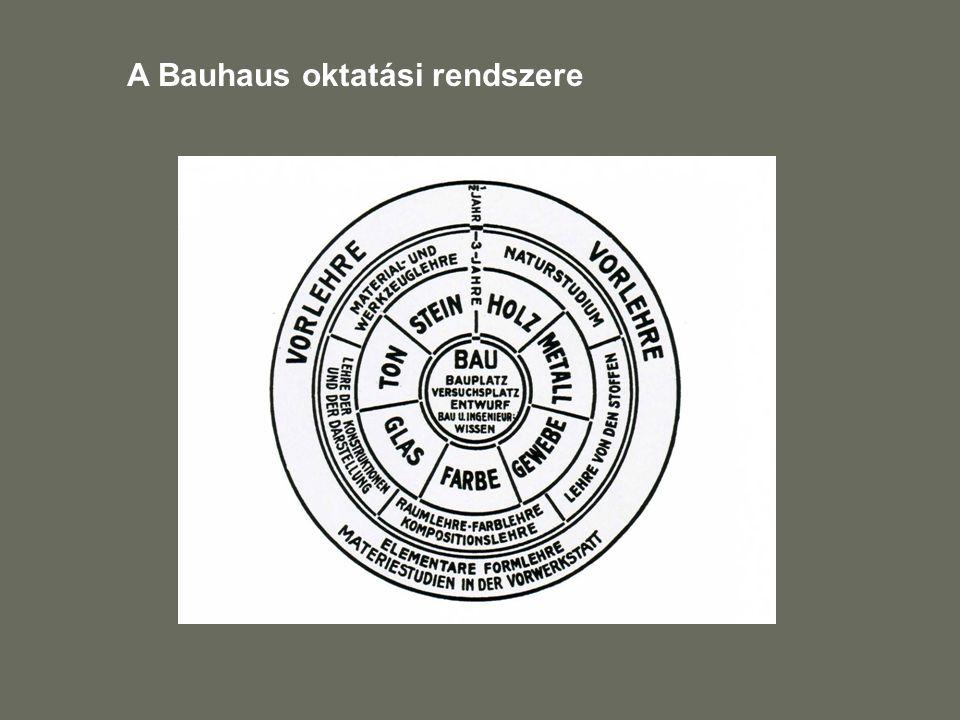 A Bauhaus oktatási rendszere
