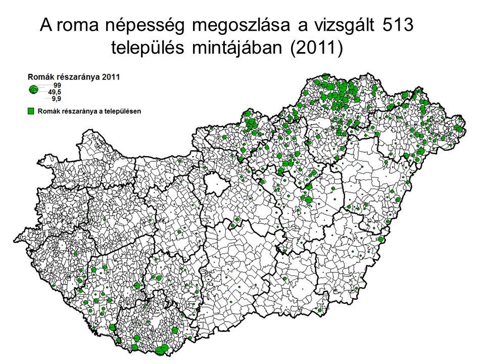 A roma népesség megoszlása a vizsgált 513 település mintájában (2011)