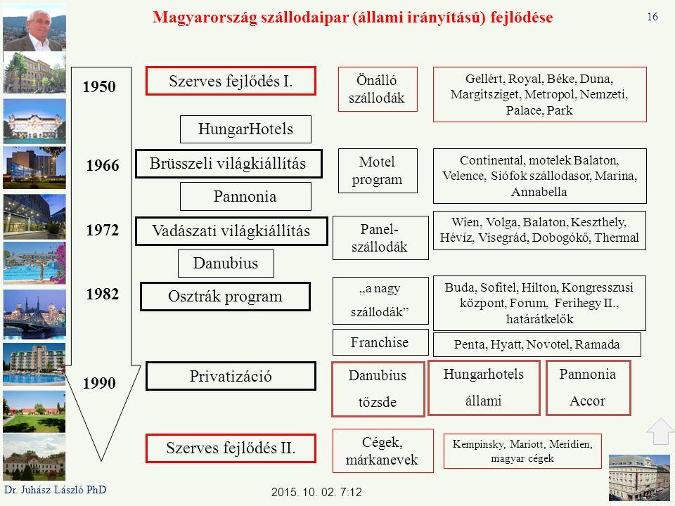 1950 Szerves fejlődés I.