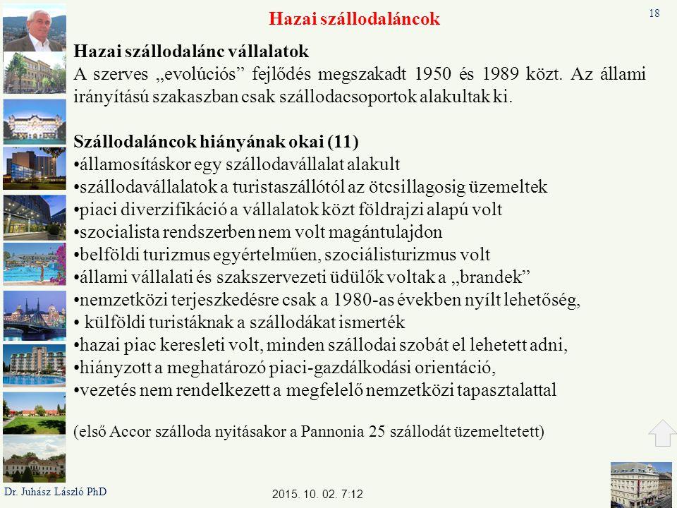 """Hazai szállodalánc vállalatok A szerves """"evolúciós fejlődés megszakadt 1950 és 1989 közt."""