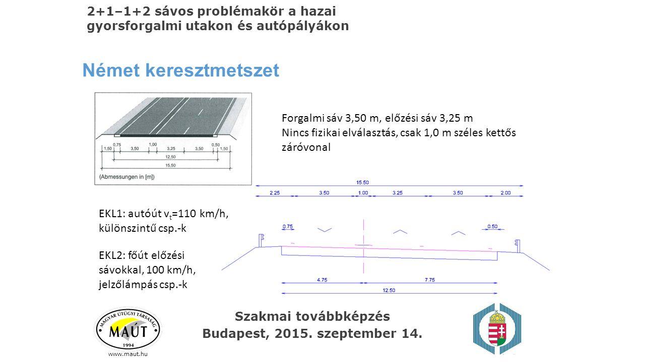 Német keresztmetszet www.maut.hu Forgalmi sáv 3,50 m, előzési sáv 3,25 m Nincs fizikai elválasztás, csak 1,0 m széles kettős záróvonal 2+1–1+2 sávos p