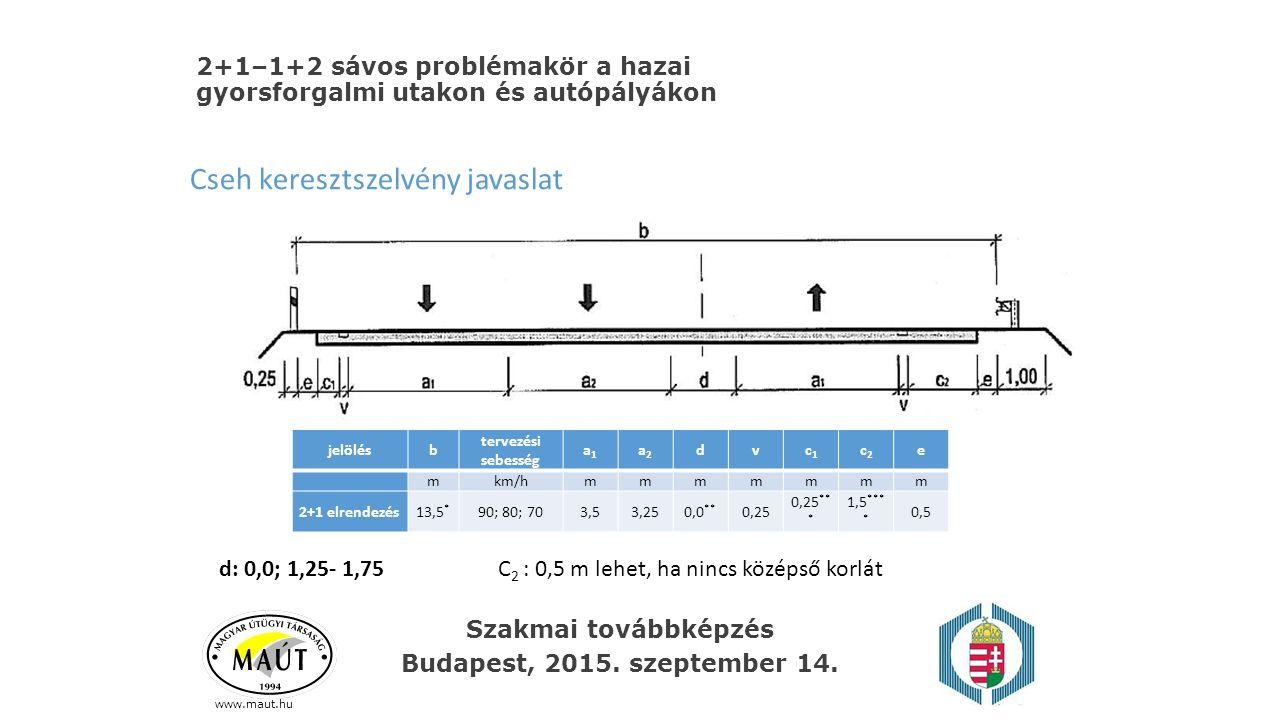 2+1–1+2 sávos problémakör a hazai gyorsforgalmi utakon és autópályákon www.maut.hu Cseh keresztszelvény javaslat jelölésb tervezési sebesség a1a1 a2a2