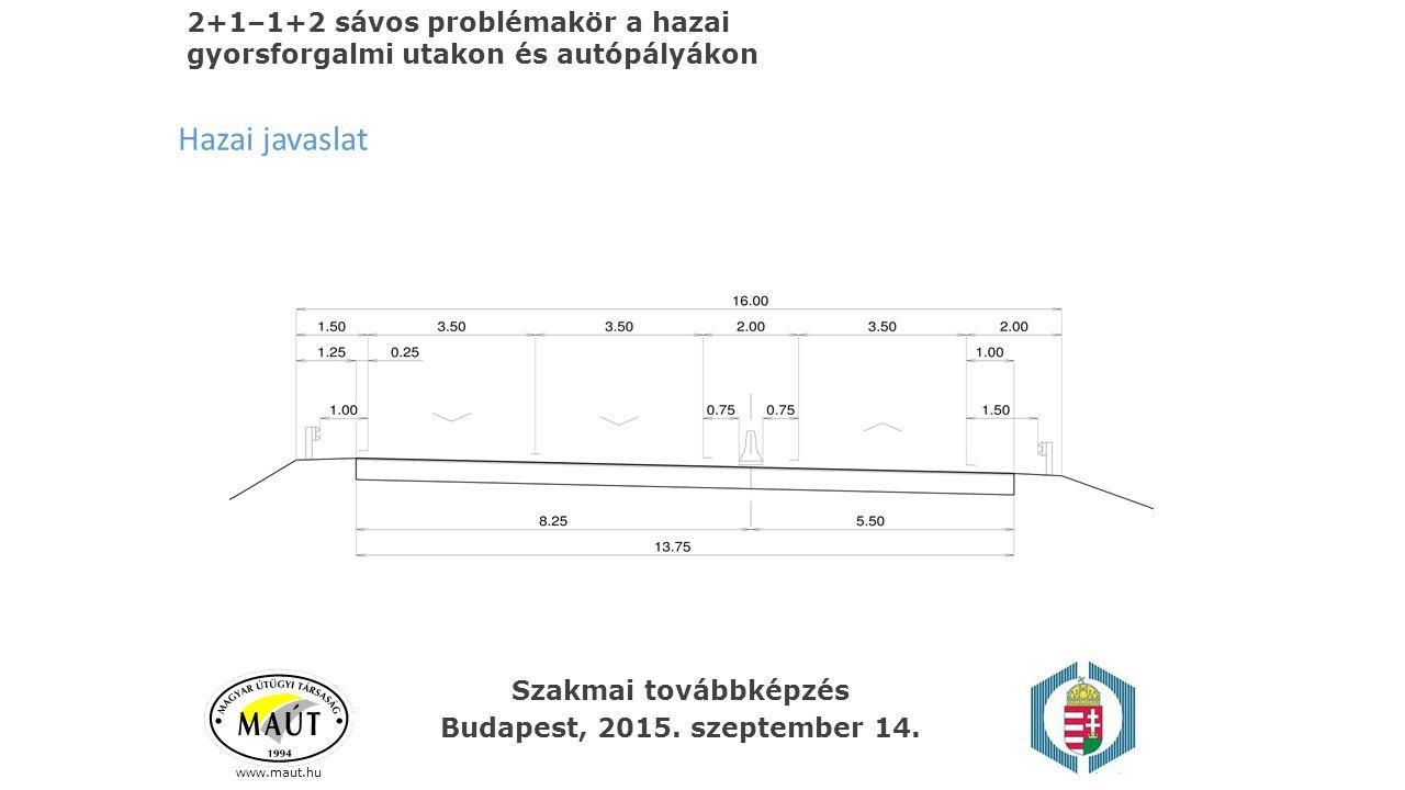 www.maut.hu 2+1–1+2 sávos problémakör a hazai gyorsforgalmi utakon és autópályákon Hazai javaslat Szakmai továbbképzés Budapest, 2015. szeptember 14.