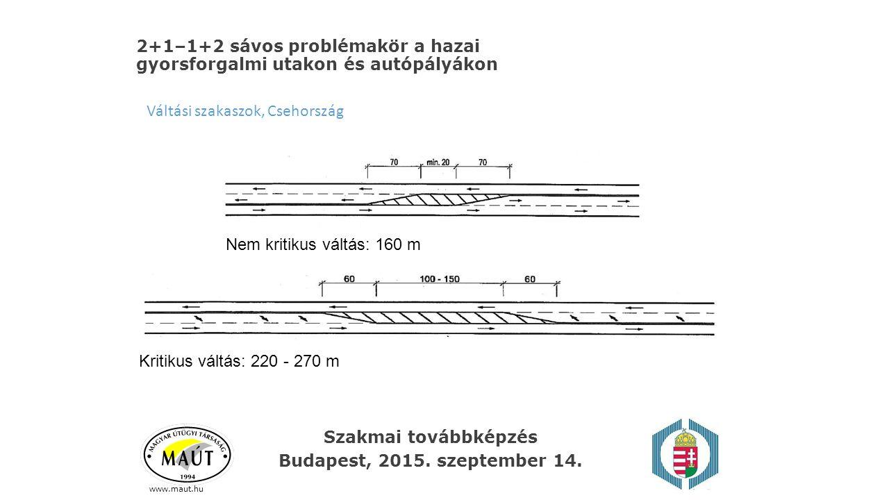 2+1–1+2 sávos problémakör a hazai gyorsforgalmi utakon és autópályákon www.maut.hu Váltási szakaszok, Csehország Nem kritikus váltás: 160 m Kritikus v