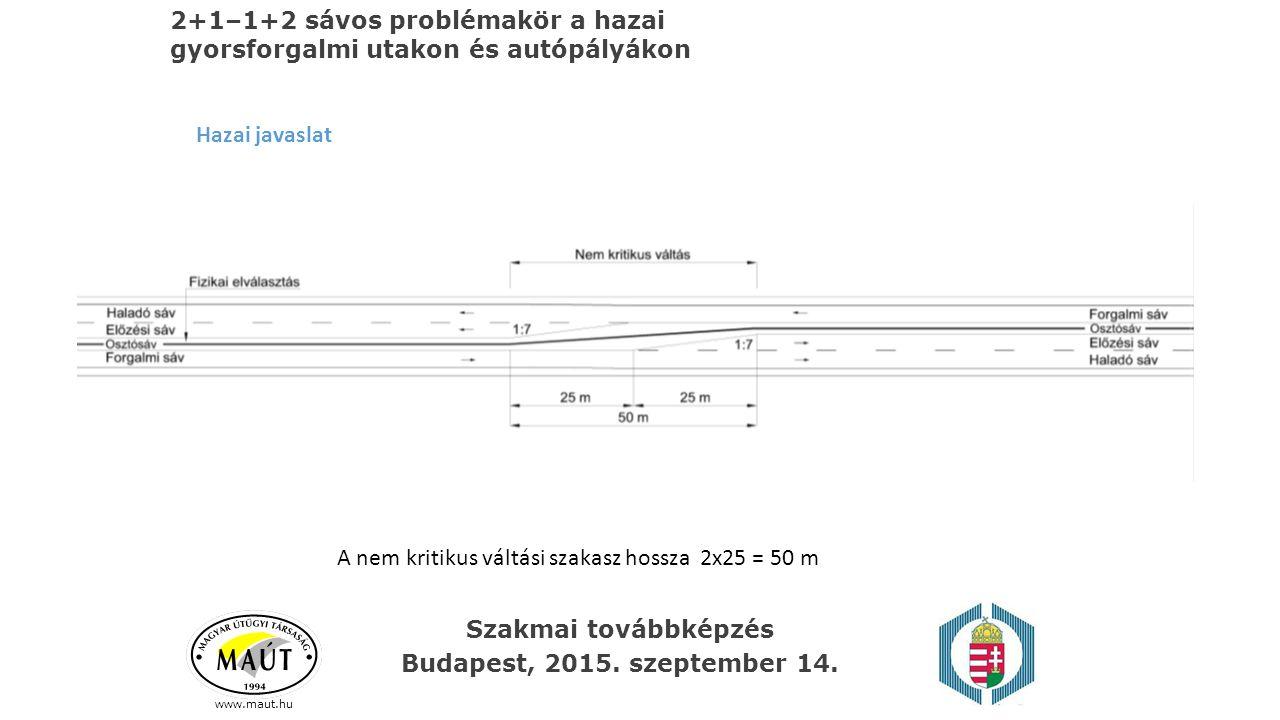 www.maut.hu 2+1–1+2 sávos problémakör a hazai gyorsforgalmi utakon és autópályákon A nem kritikus váltási szakasz hossza 2x25 = 50 m Hazai javaslat Sz
