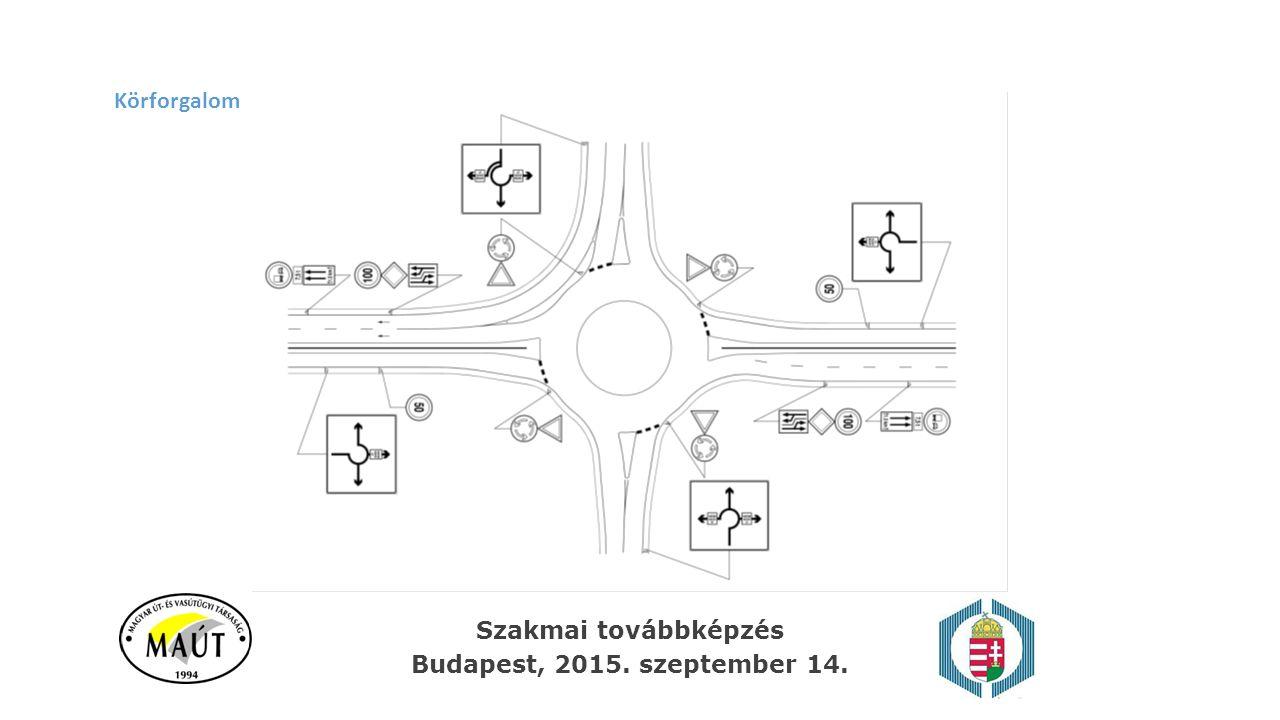 Körforgalom Szakmai továbbképzés Budapest, 2015. szeptember 14.